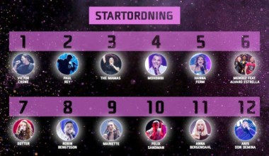 Sweden: The Melodifestivalen 2020 grand final running order and  International juries revealed