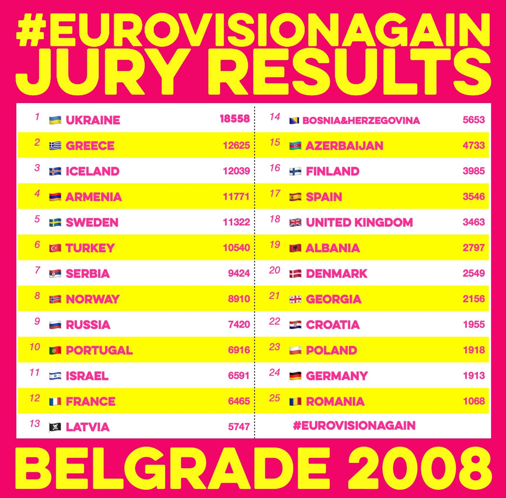 EurovisionAgain2008